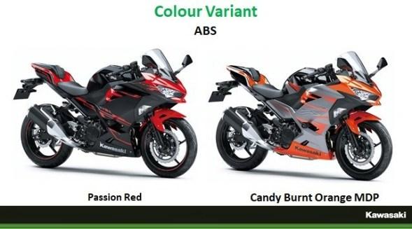 Pilihan-Warna-Kawasaki-Ninja-250-2018-ABS
