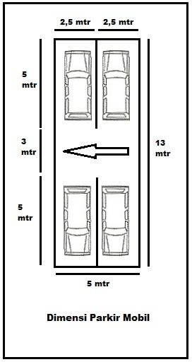 dimensi-parkir-mobil